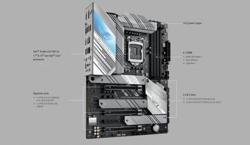 Asus ROG Strix Z590-A WiFi